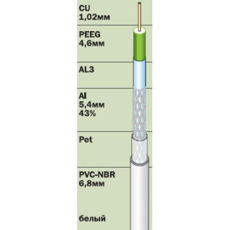 Кабель коаксиальный CABLINK